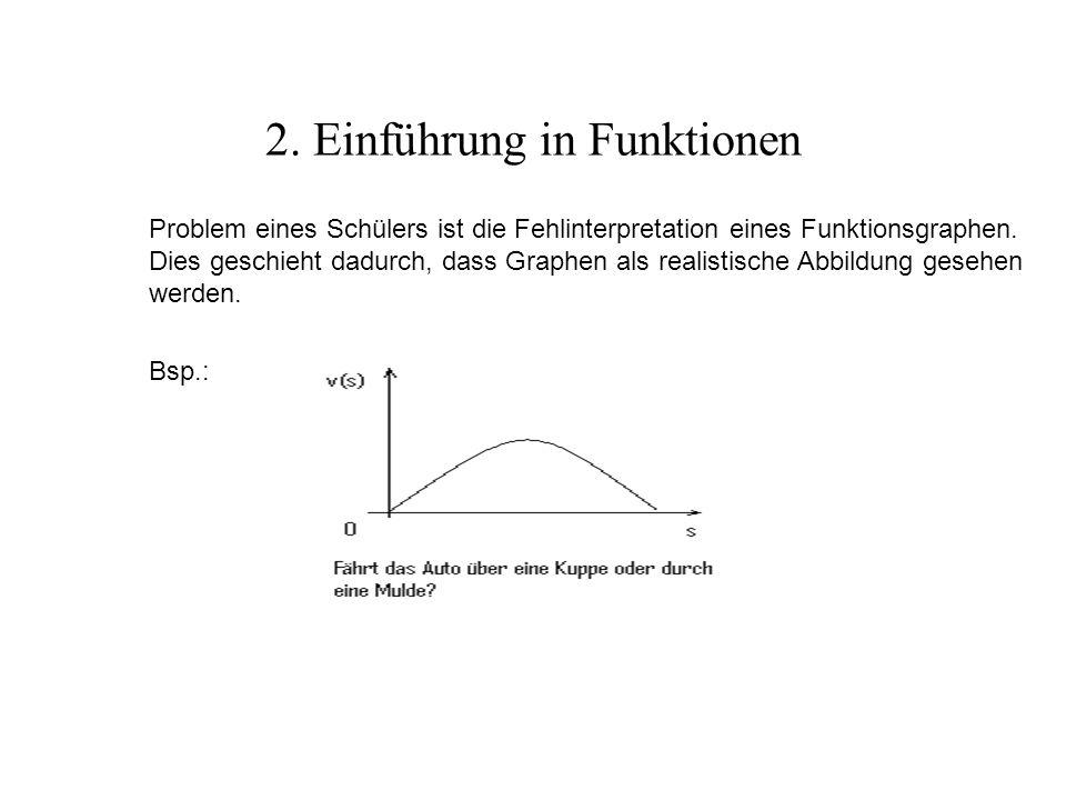 2. Einführung in Funktionen Bsp.: Problem eines Schülers ist die Fehlinterpretation eines Funktionsgraphen. Dies geschieht dadurch, dass Graphen als r