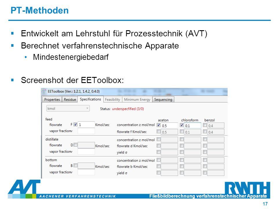 PT-Methoden  Entwickelt am Lehrstuhl für Prozesstechnik (AVT)  Berechnet verfahrenstechnische Apparate Mindestenergiebedarf  Screenshot der EEToolbox: Fließbildberechnung verfahrenstechnischer Apparate 17