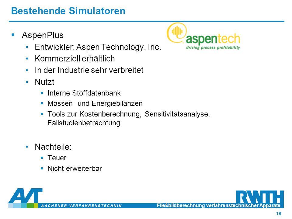 Bestehende Simulatoren  AspenPlus Entwickler: Aspen Technology, Inc.