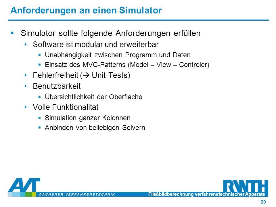 Anforderungen an einen Simulator  Simulator sollte folgende Anforderungen erfüllen Software ist modular und erweiterbar  Unabhängigkeit zwischen Programm und Daten  Einsatz des MVC-Patterns (Model – View – Controler) Fehlerfreiheit (  Unit-Tests) Benutzbarkeit  Übersichtlichkeit der Oberfläche Volle Funktionalität  Simulation ganzer Kolonnen  Anbinden von beliebigen Solvern Fließbildberechnung verfahrenstechnischer Apparate 20