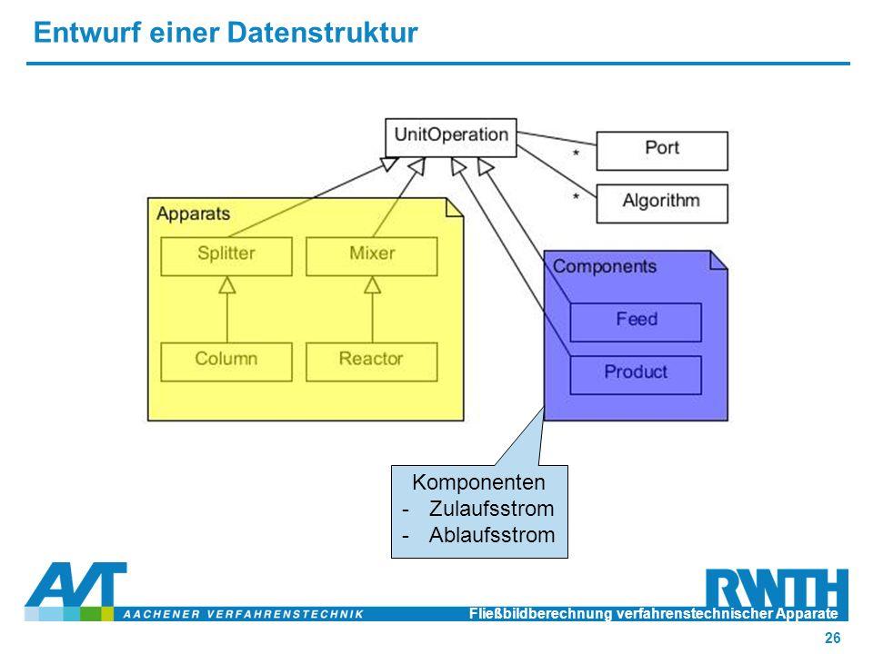 Entwurf einer Datenstruktur Fließbildberechnung verfahrenstechnischer Apparate 26 Komponenten -Zulaufsstrom -Ablaufsstrom