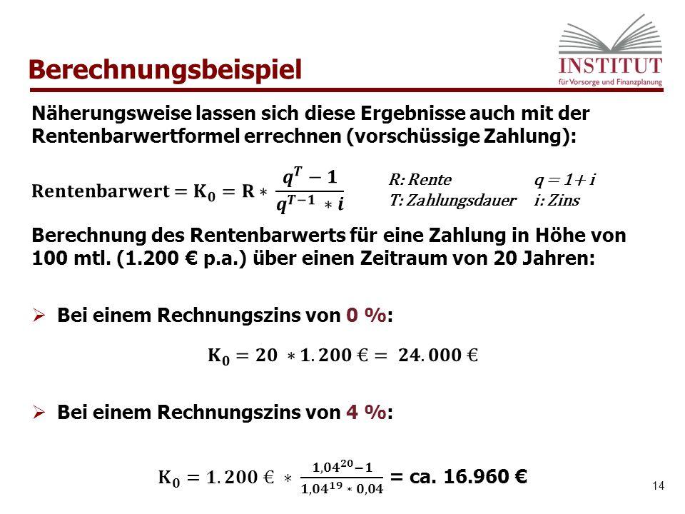Berechnungsbeispiel 14 R: Rente T: Zahlungsdauer q = 1+ i i: Zins