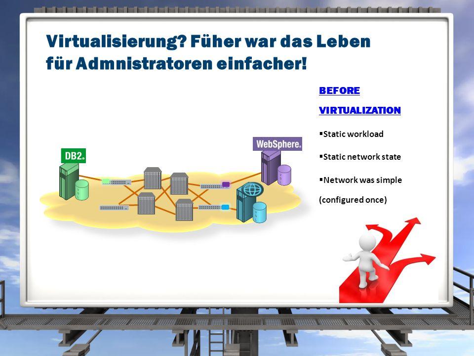 Virtualisierung? Füher war das Leben für Admnistratoren einfacher! BEFORE VIRTUALIZATION  Static workload  Static network state  Network was simple
