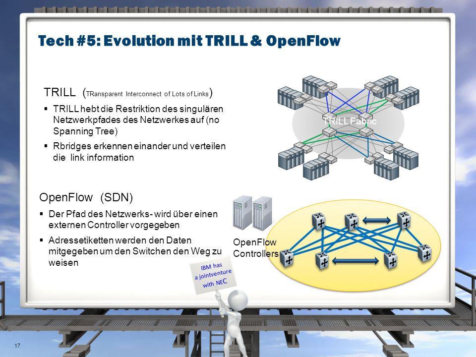Tech #5: Evolution mit TRILL & OpenFlow OpenFlow Controllers TRILL Fabric OpenFlow (SDN)  Der Pfad des Netzwerks- wird über einen externen Controller