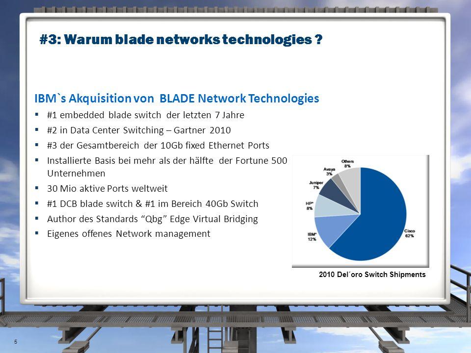 #3: Warum blade networks technologies ? 2010 Del´oro Switch Shipments IBM`s Akquisition von BLADE Network Technologies  #1 embedded blade switch der