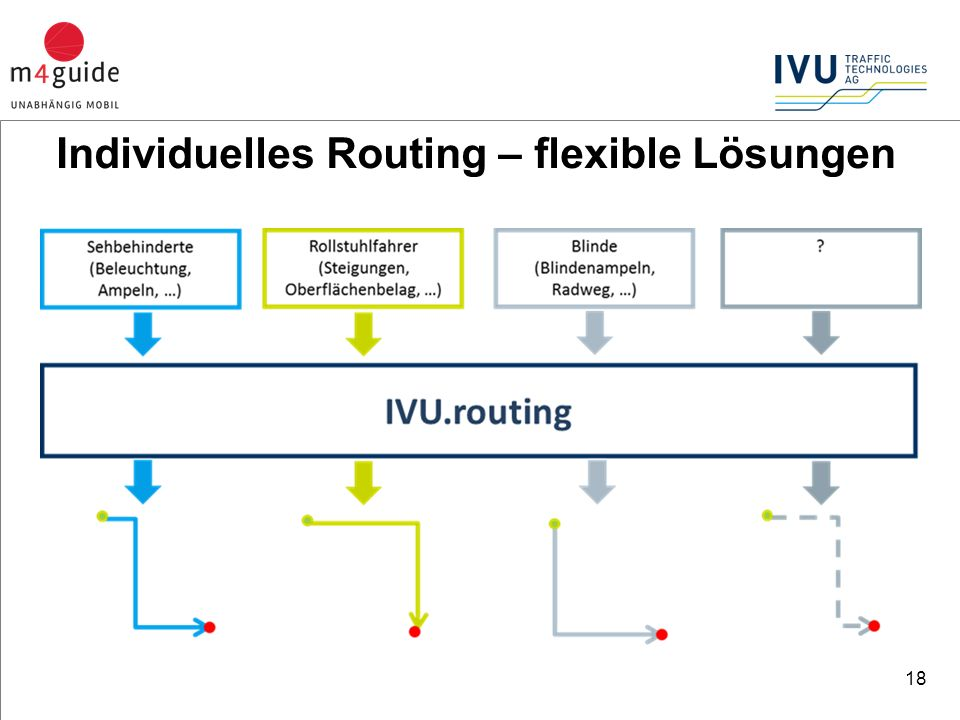 18 Individuelles Routing – flexible Lösungen