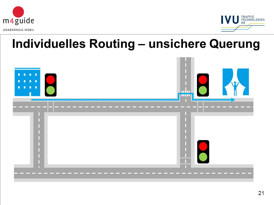 22 Individuelles Routing – sichere Querung