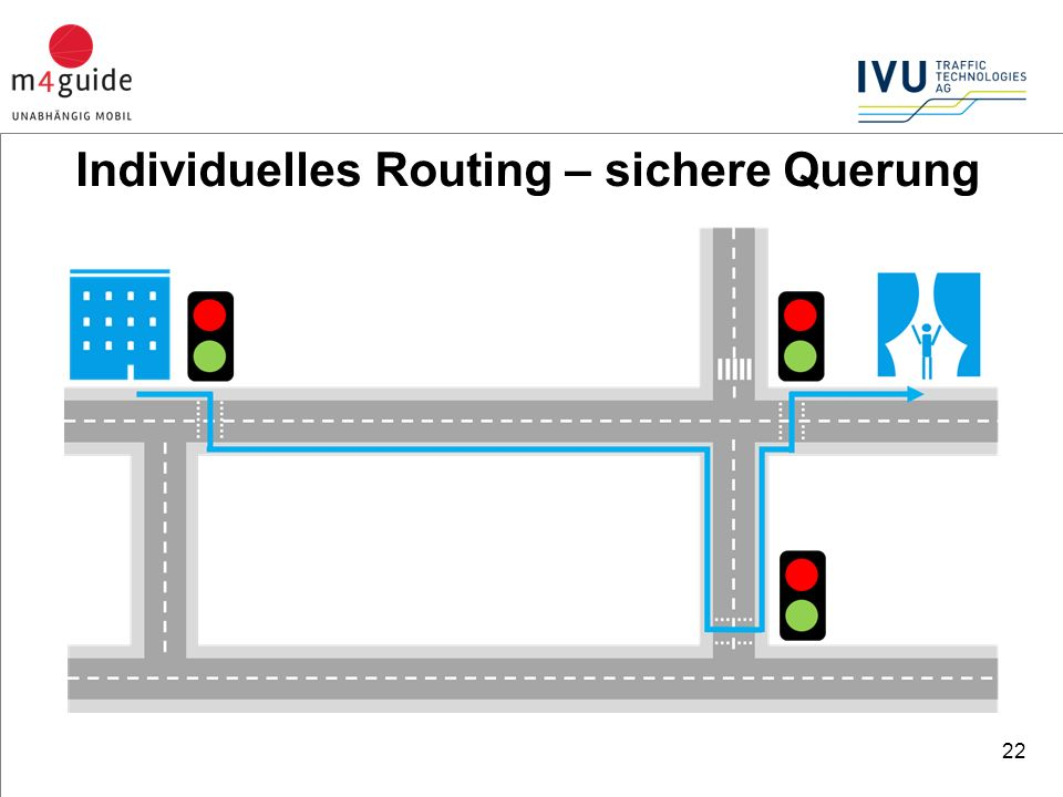 23 Individuelles Routing – sichere Querung
