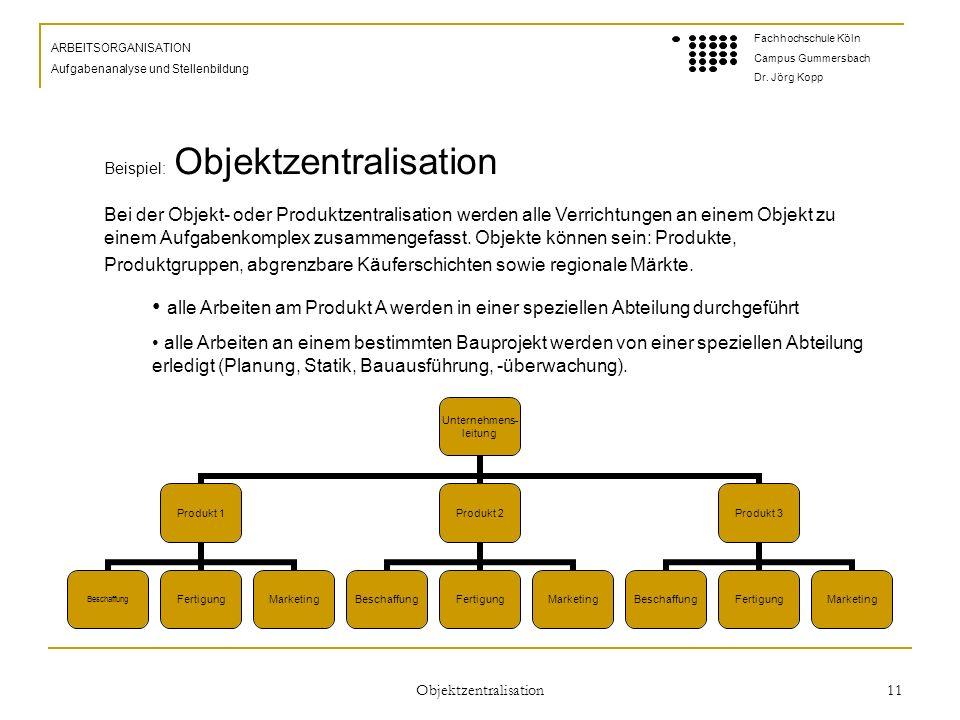 Objektzentralisation 11 ARBEITSORGANISATION Aufgabenanalyse und Stellenbildung Fachhochschule Köln Campus Gummersbach Dr.