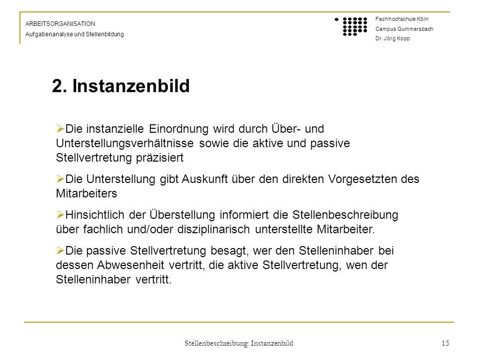 Stellenbeschreibung: Instanzenbild 15 ARBEITSORGANISATION Aufgabenanalyse und Stellenbildung Fachhochschule Köln Campus Gummersbach Dr.