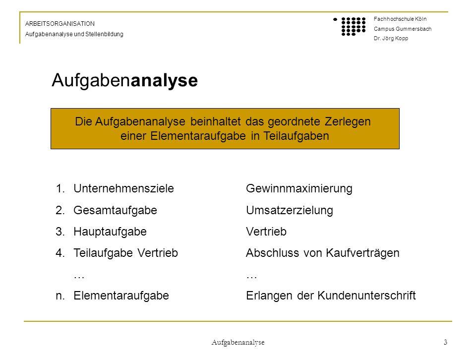 Aufgabenanalyse 3 ARBEITSORGANISATION Aufgabenanalyse und Stellenbildung Fachhochschule Köln Campus Gummersbach Dr.
