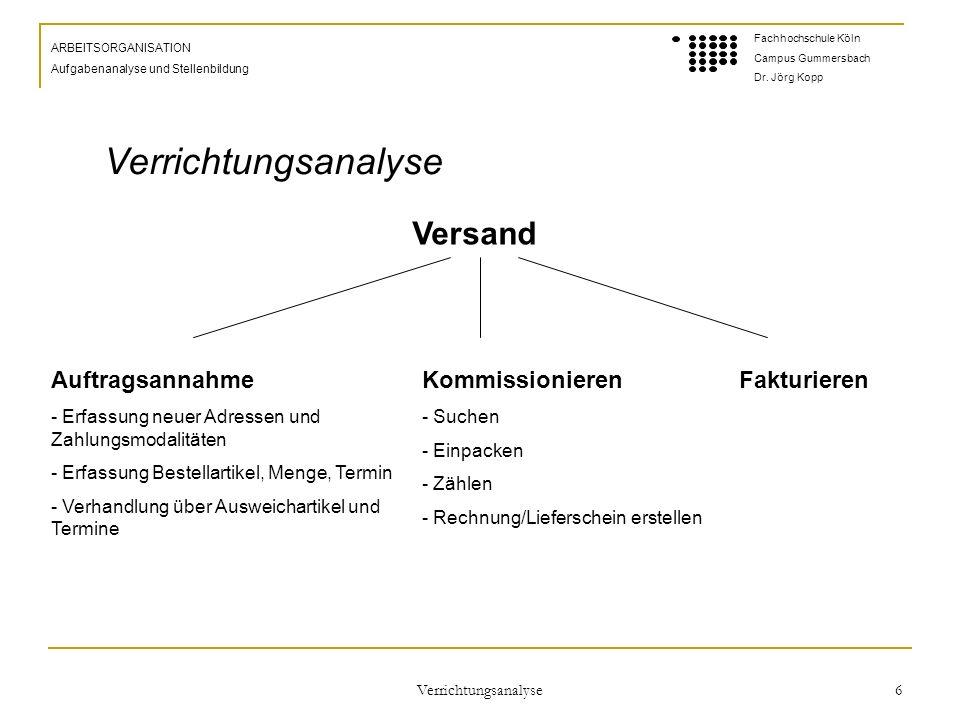 Verrichtungsanalyse 6 ARBEITSORGANISATION Aufgabenanalyse und Stellenbildung Fachhochschule Köln Campus Gummersbach Dr.