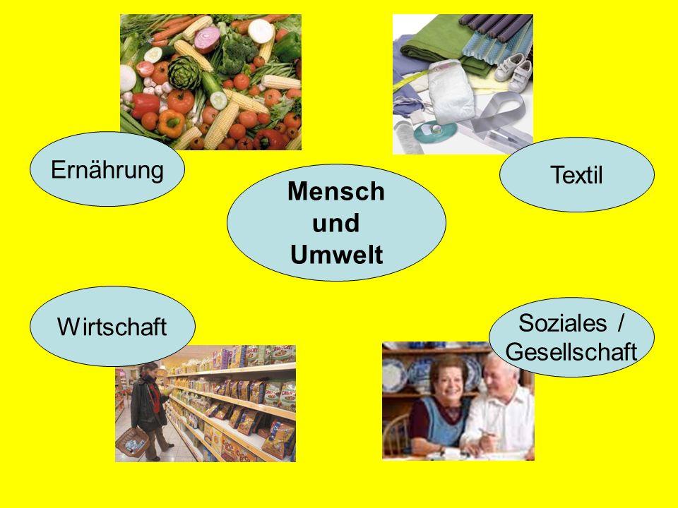 Mensch und Umwelt Ernährung Textil Wirtschaft Soziales / Gesellschaft