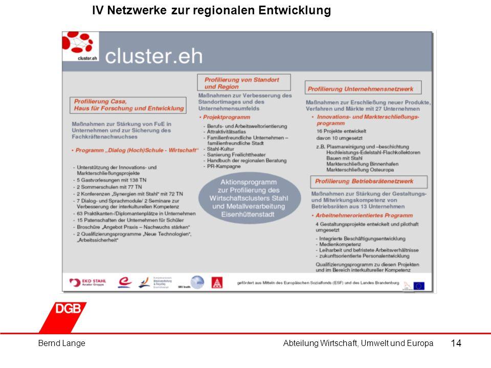 14 IV Netzwerke zur regionalen Entwicklung Bernd LangeAbteilung Wirtschaft, Umwelt und Europa
