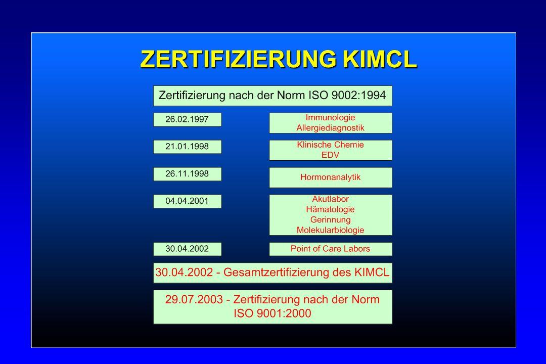 ZERTIFIZIERUNG KIMCL