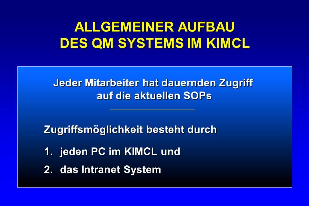 ALLGEMEINER AUFBAU DES QM SYSTEMS IM KIMCL Zugriffsmöglichkeit besteht durch 1.jeden PC im KIMCL und 2.das Intranet System Jeder Mitarbeiter hat dauer