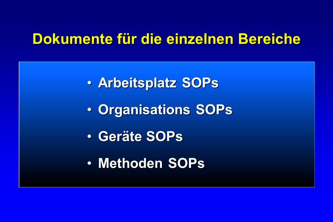 Dokumente für die einzelnen Bereiche Arbeitsplatz SOPsArbeitsplatz SOPs Organisations SOPsOrganisations SOPs Geräte SOPsGeräte SOPs Methoden SOPsMetho