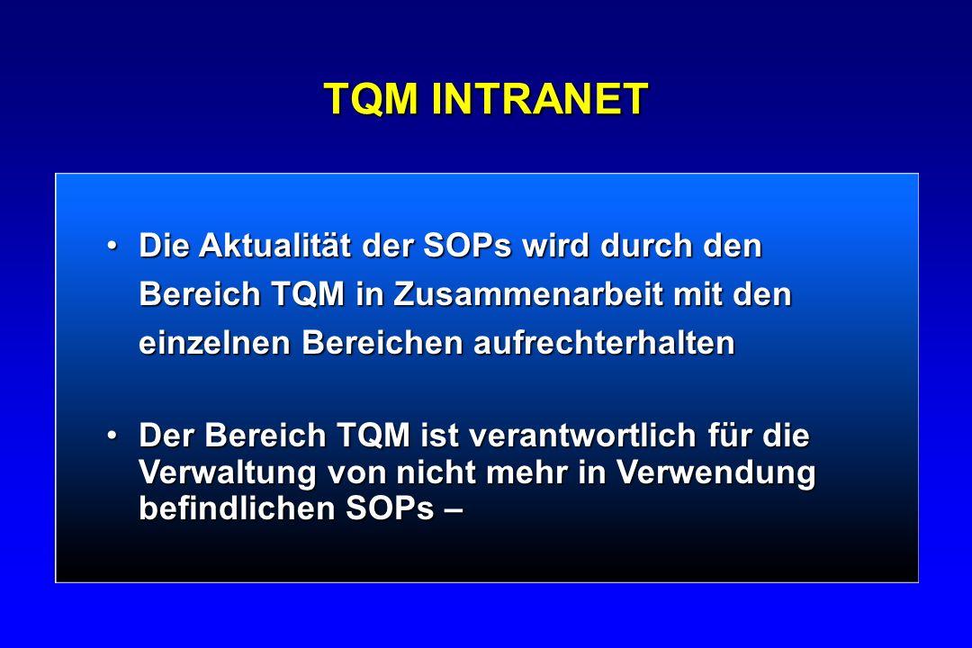 TQM INTRANET Die Aktualität der SOPs wird durch den Bereich TQM in Zusammenarbeit mit den einzelnen Bereichen aufrechterhaltenDie Aktualität der SOPs