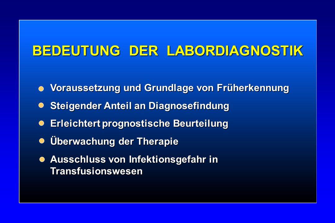 BEDEUTUNG DER LABORDIAGNOSTIK Voraussetzung und Grundlage von Früherkennung Steigender Anteil an Diagnosefindung Erleichtert prognostische Beurteilung