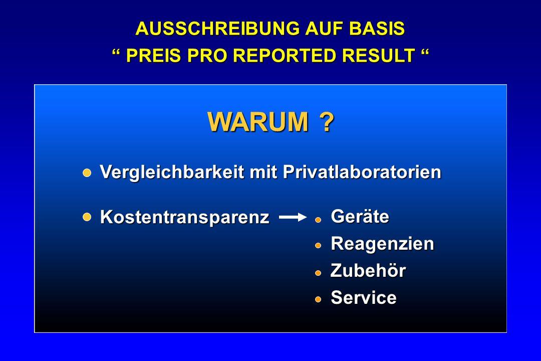 """WARUM ? AUSSCHREIBUNG AUF BASIS """" PREIS PRO REPORTED RESULT """" Vergleichbarkeit mit Privatlaboratorien Kostentransparenz GeräteReagenzienZubehörService"""
