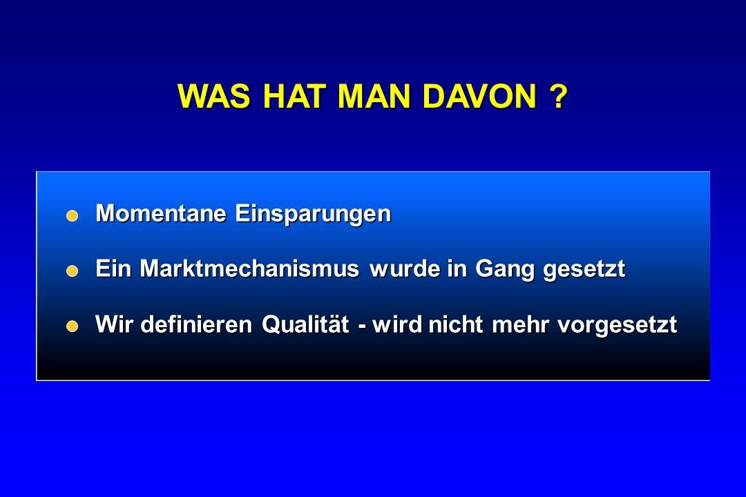 Momentane Einsparungen Ein Marktmechanismus wurde in Gang gesetzt Wir definieren Qualität - wird nicht mehr vorgesetzt WAS HAT MAN DAVON ?