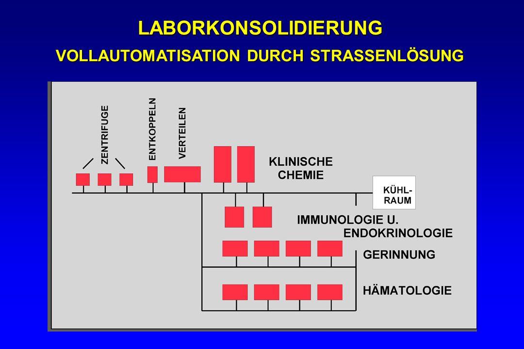 LABORKONSOLIDIERUNG VOLLAUTOMATISATION DURCH STRASSENLÖSUNG