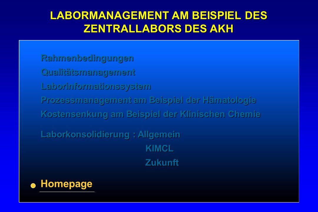 LABORMANAGEMENT AM BEISPIEL DES ZENTRALLABORS DES AKH RahmenbedingungenQualitätsmanagementLaborinformationssystem Prozessmanagement am Beispiel der Hä