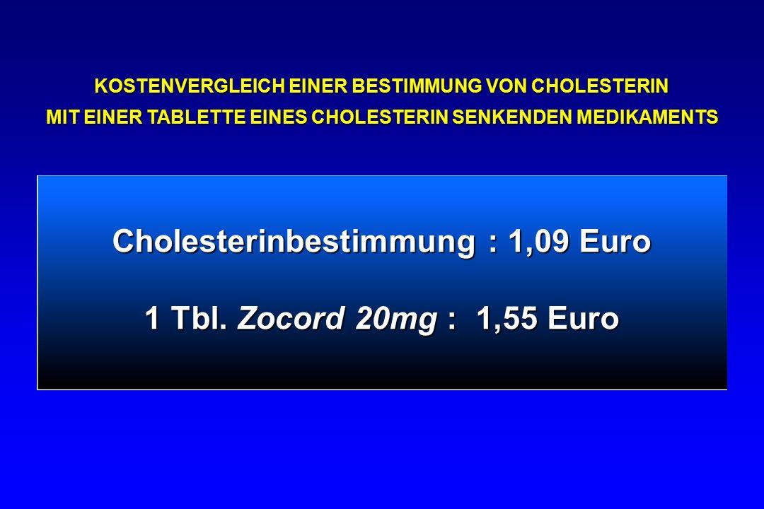 KOSTENVERGLEICH EINER BESTIMMUNG VON CHOLESTERIN MIT EINER TABLETTE EINES CHOLESTERIN SENKENDEN MEDIKAMENTS Cholesterinbestimmung : 1,09 Euro 1 Tbl. Z