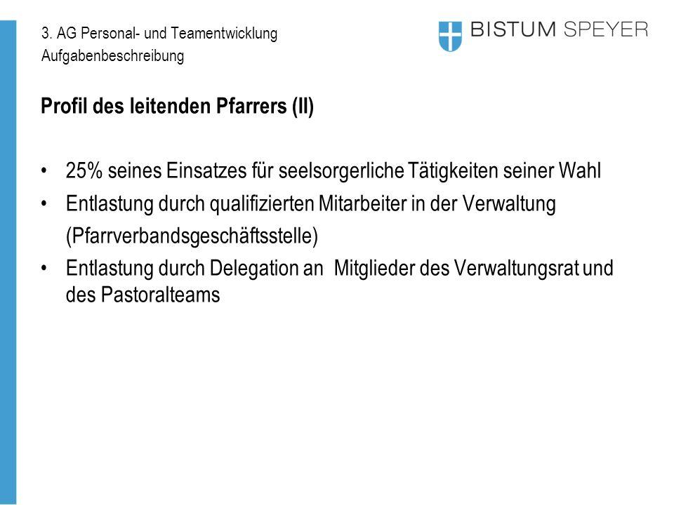 3. AG Personal- und Teamentwicklung Aufgabenbeschreibung Profil des leitenden Pfarrers (II) 25% seines Einsatzes für seelsorgerliche Tätigkeiten seine