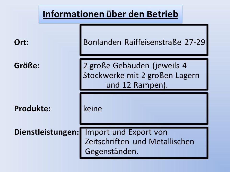 Ort:Bonlanden Raiffeisenstraße 27-29 Größe:2 große Gebäuden (jeweils 4 Stockwerke mit 2 großen Lagern und 12 Rampen).