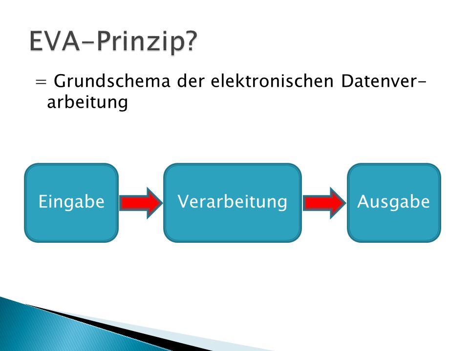 = Grundschema der elektronischen Datenver- arbeitung EingabeVerarbeitungAusgabe