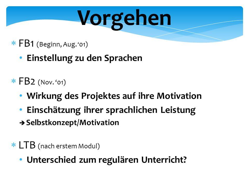  FB1 (Beginn, Aug. ' 01) Einstellung zu den Sprachen  FB2 (Nov.