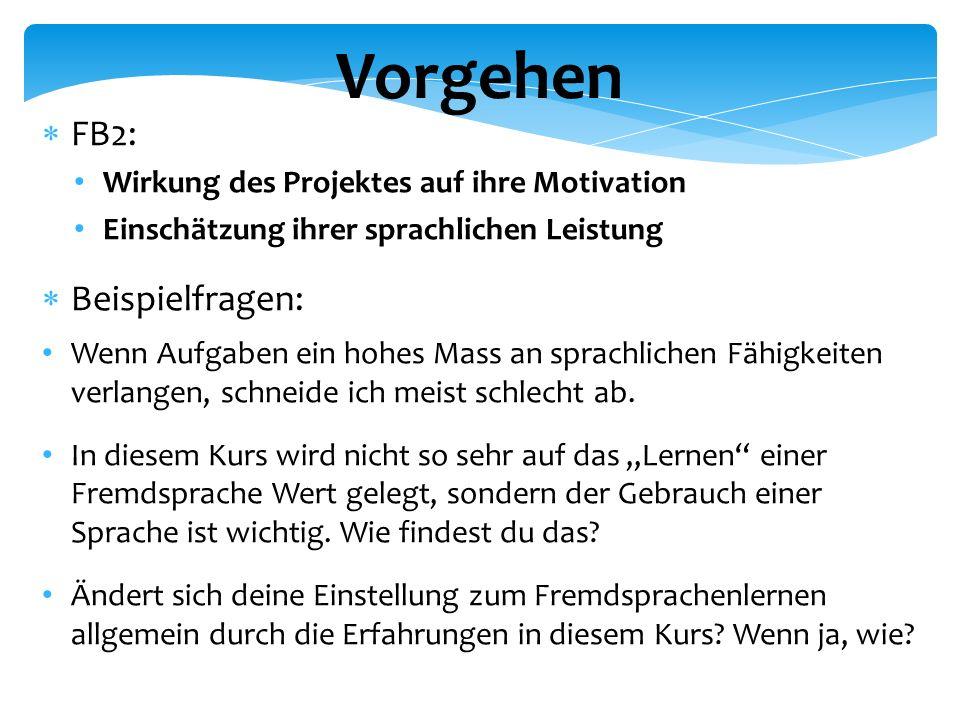 Vorgehen  FB2: Wirkung des Projektes auf ihre Motivation Einschätzung ihrer sprachlichen Leistung  Beispielfragen: Wenn Aufgaben ein hohes Mass an sprachlichen Fähigkeiten verlangen, schneide ich meist schlecht ab.