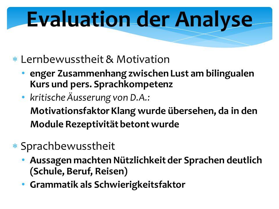 Evaluation der Analyse  Lernbewusstheit & Motivation enger Zusammenhang zwischen Lust am bilingualen Kurs und pers.