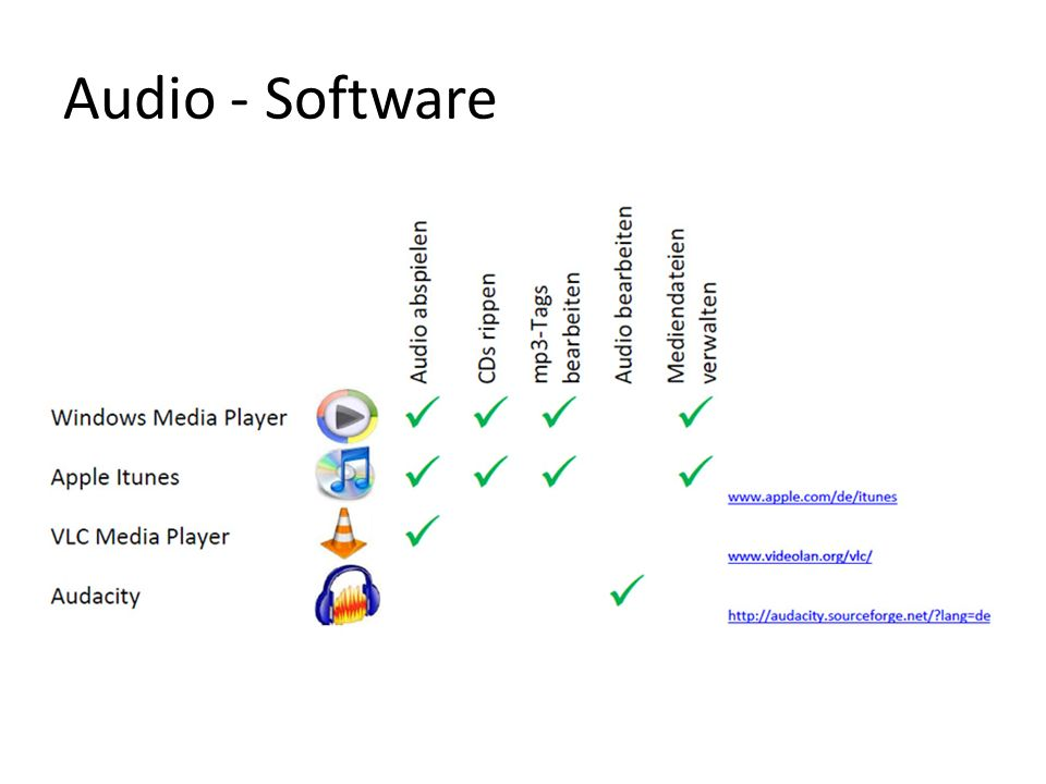 Audio - Software