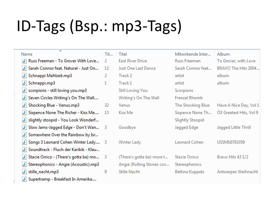 ID-Tags (Bsp.: mp3-Tags)