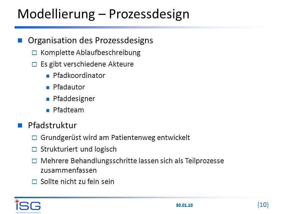 30.01.10 (10) Modellierung – Prozessdesign Organisation des Prozessdesigns  Komplette Ablaufbeschreibung  Es gibt verschiedene Akteure Pfadkoordinat