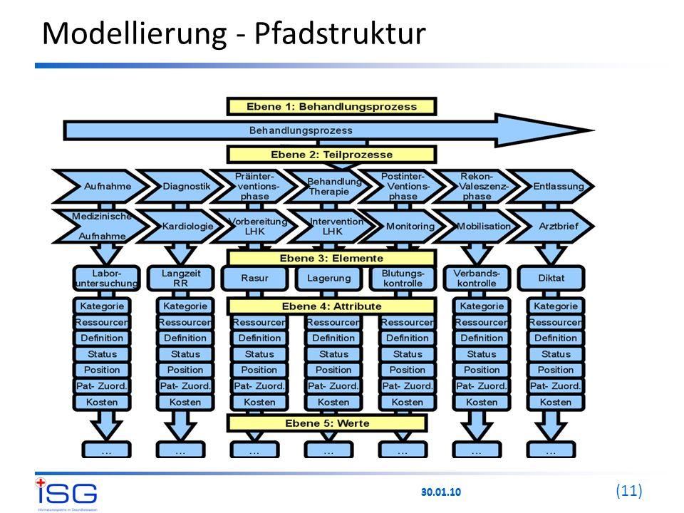 30.01.10 (11) Modellierung - Pfadstruktur