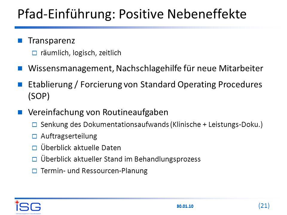 30.01.10 (21) Pfad-Einführung: Positive Nebeneffekte Transparenz  räumlich, logisch, zeitlich Wissensmanagement, Nachschlagehilfe für neue Mitarbeite