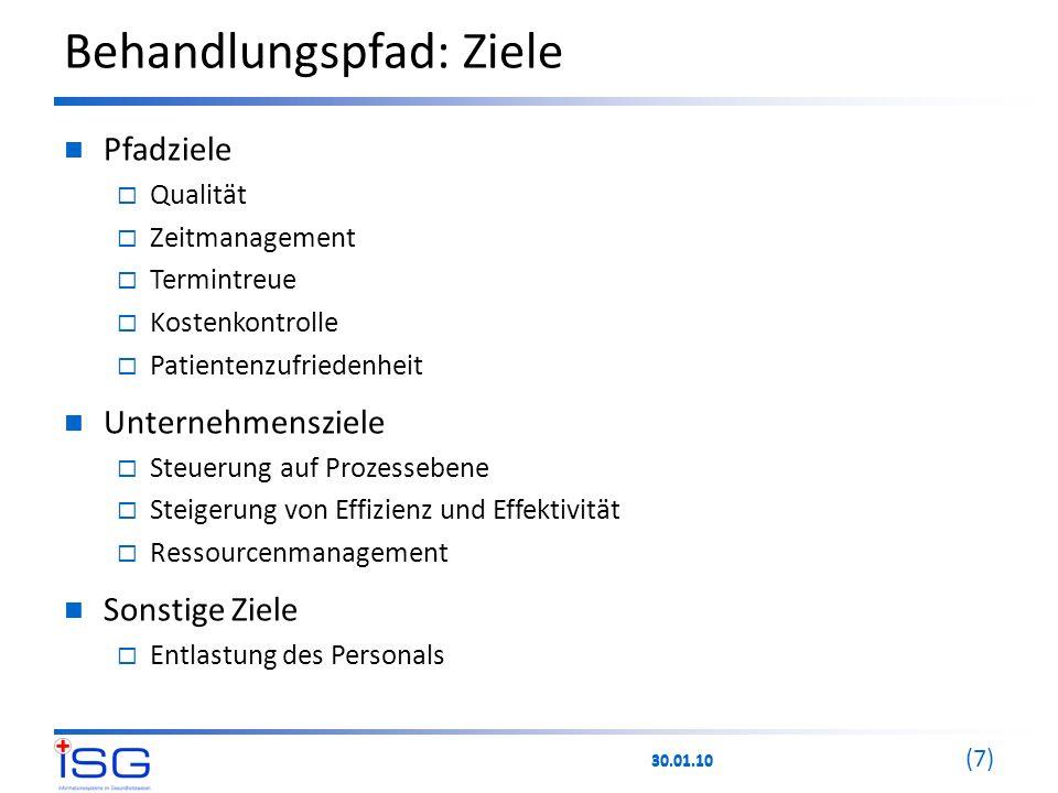 30.01.10 (7) Behandlungspfad: Ziele Pfadziele  Qualität  Zeitmanagement  Termintreue  Kostenkontrolle  Patientenzufriedenheit Unternehmensziele 