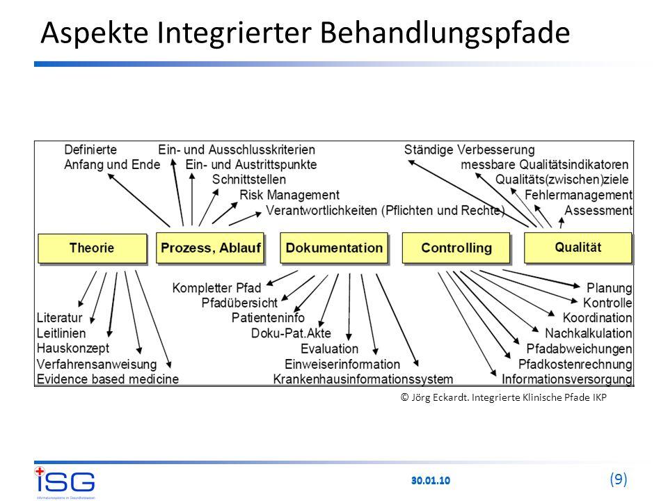 30.01.10 (9) Aspekte Integrierter Behandlungspfade © Jörg Eckardt. Integrierte Klinische Pfade IKP