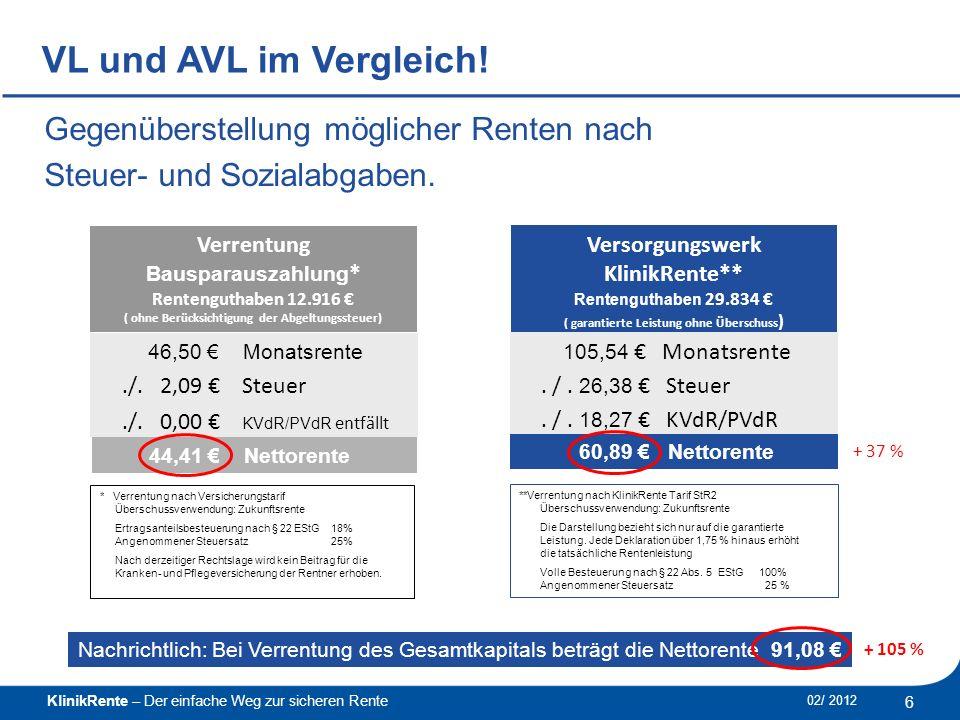 KlinikRente – Der einfache Weg zur sicheren Rente 6 02/ 2012 ______________________________________________ VL und AVL im Vergleich.