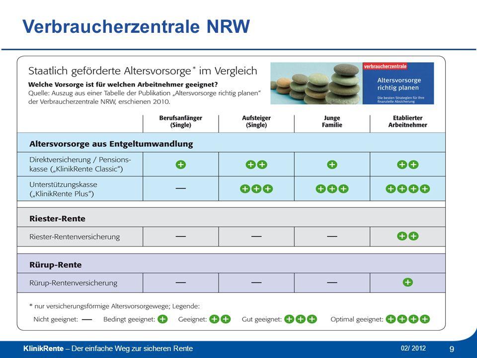 ________________________________________________________________________ KlinikRente – Der einfache Weg zur sicheren Rente 02/ 2012 9 Verbraucherzentrale NRW