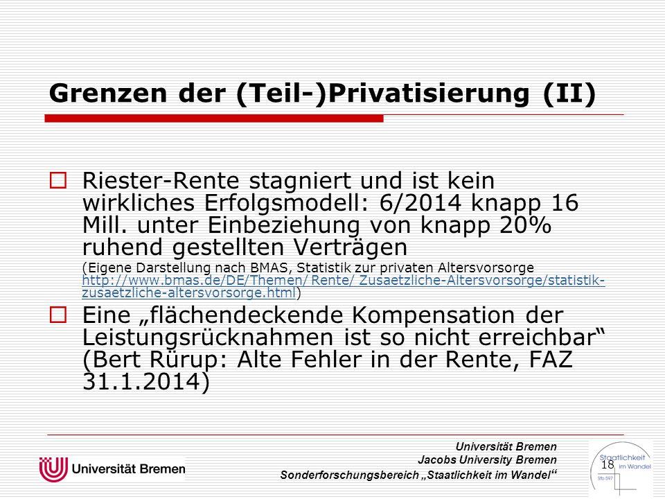 """Universität Bremen Jacobs University Bremen Sonderforschungsbereich """"Staatlichkeit im Wandel 18 Grenzen der (Teil-)Privatisierung (II)  Riester-Rente stagniert und ist kein wirkliches Erfolgsmodell: 6/2014 knapp 16 Mill."""