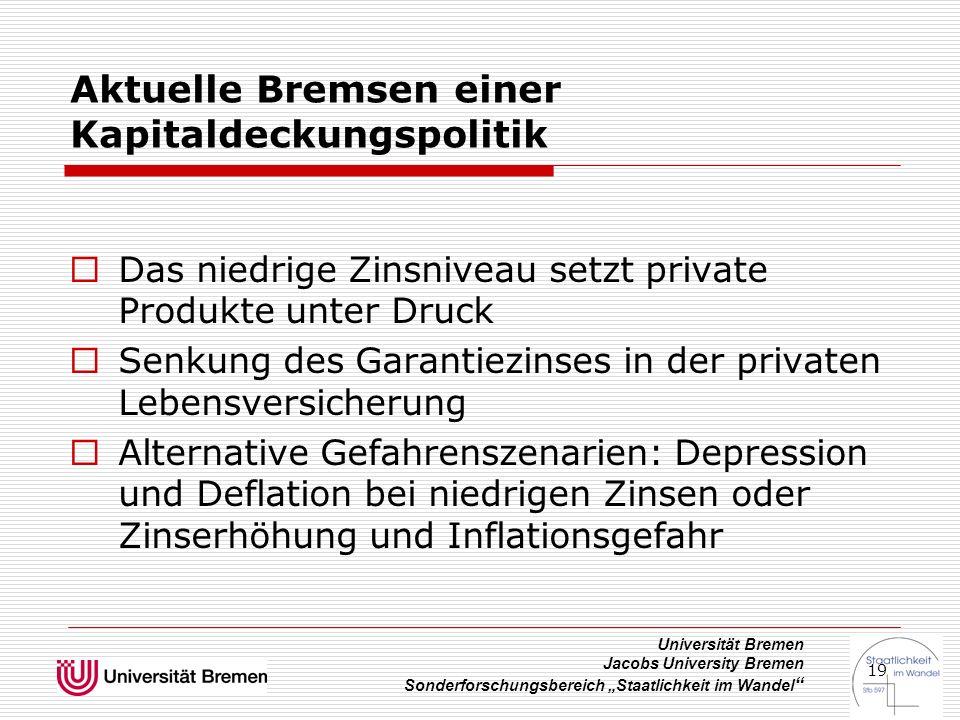 """Universität Bremen Jacobs University Bremen Sonderforschungsbereich """"Staatlichkeit im Wandel """" 19 Aktuelle Bremsen einer Kapitaldeckungspolitik  Das"""