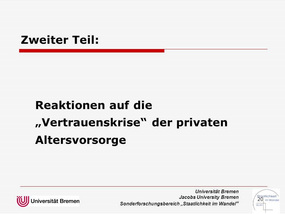 """Universität Bremen Jacobs University Bremen Sonderforschungsbereich """"Staatlichkeit im Wandel 20 Zweiter Teil: Reaktionen auf die """"Vertrauenskrise der privaten Altersvorsorge"""