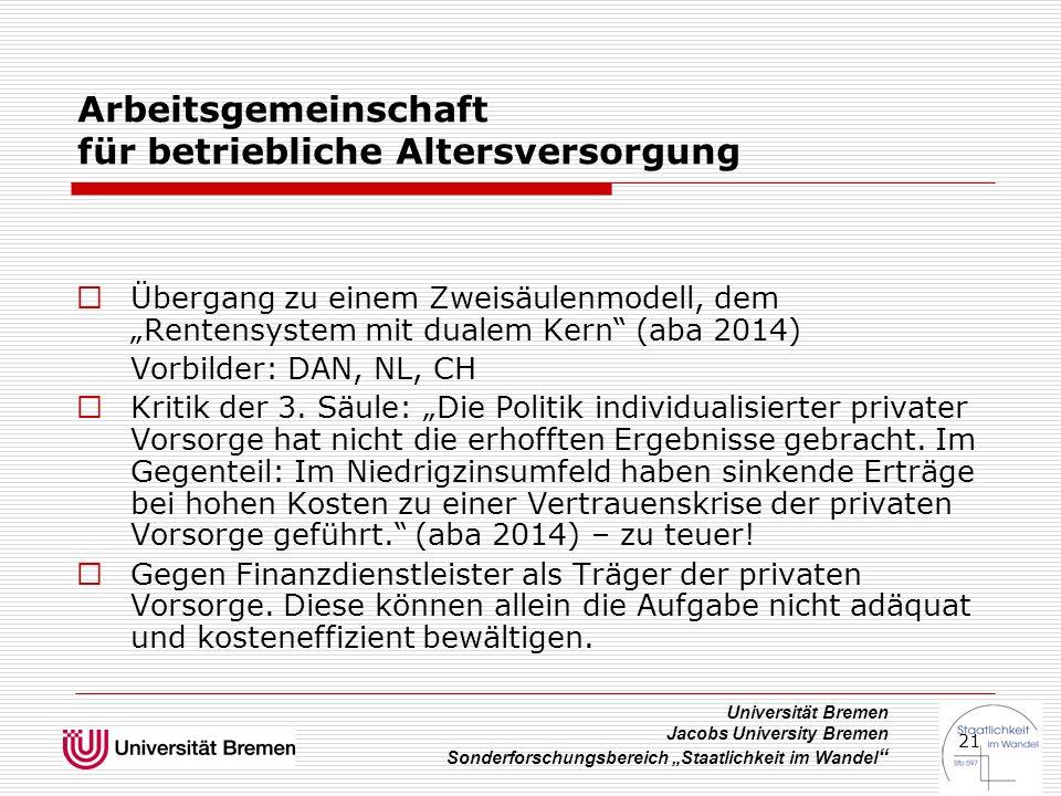 """Universität Bremen Jacobs University Bremen Sonderforschungsbereich """"Staatlichkeit im Wandel """" 21 Arbeitsgemeinschaft für betriebliche Altersversorgun"""