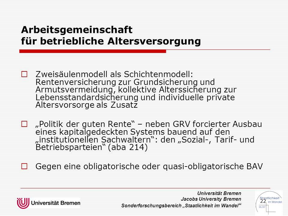 """Universität Bremen Jacobs University Bremen Sonderforschungsbereich """"Staatlichkeit im Wandel """" 22 Arbeitsgemeinschaft für betriebliche Altersversorgun"""
