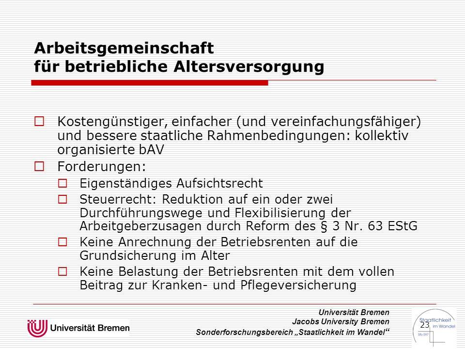 """Universität Bremen Jacobs University Bremen Sonderforschungsbereich """"Staatlichkeit im Wandel """" 23 Arbeitsgemeinschaft für betriebliche Altersversorgun"""