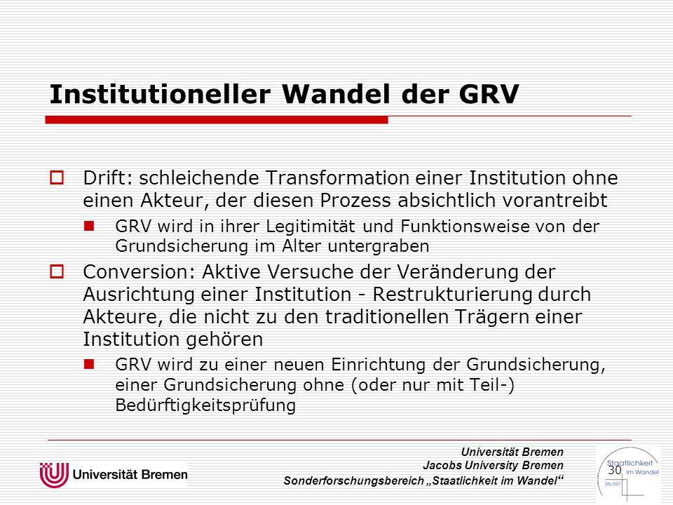 """Universität Bremen Jacobs University Bremen Sonderforschungsbereich """"Staatlichkeit im Wandel """" 30 Institutioneller Wandel der GRV  Drift: schleichend"""